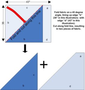 Illustration of using a rectangle of fabric to make continuous bias binding, showing how to fold and cut triangle
